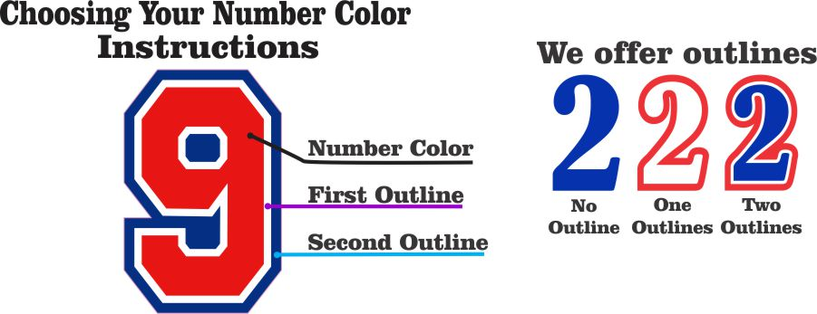 How to Choose Your Number Color